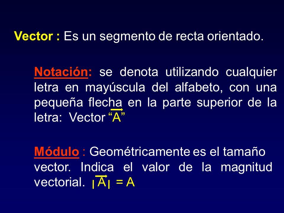 Vector : Es un segmento de recta orientado.
