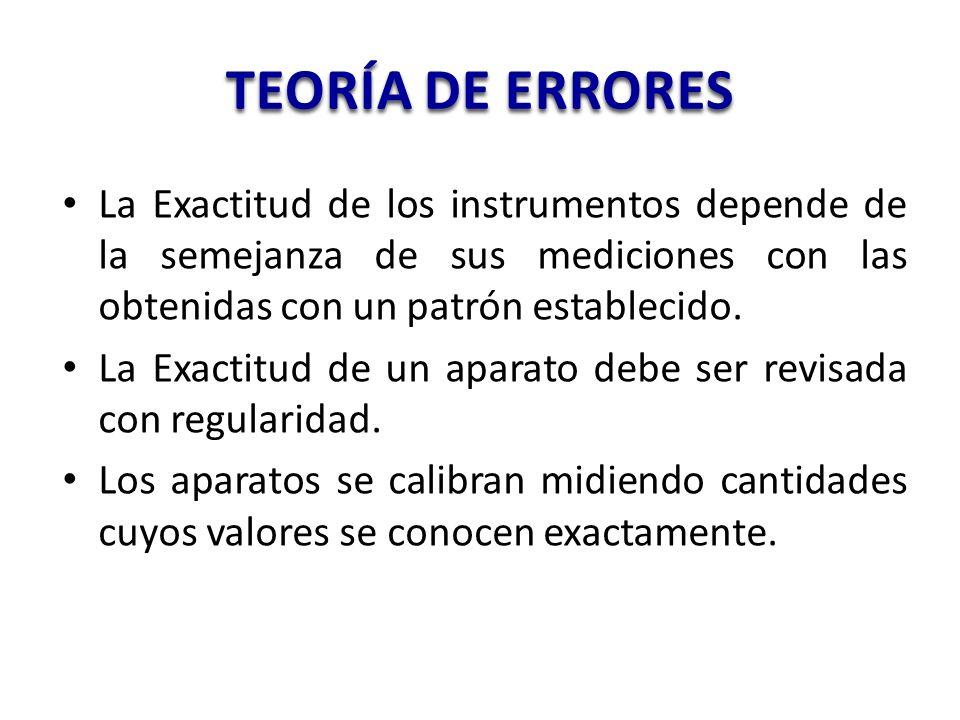 TEORÍA DE ERRORES La Exactitud de los instrumentos depende de la semejanza de sus mediciones con las obtenidas con un patrón establecido.