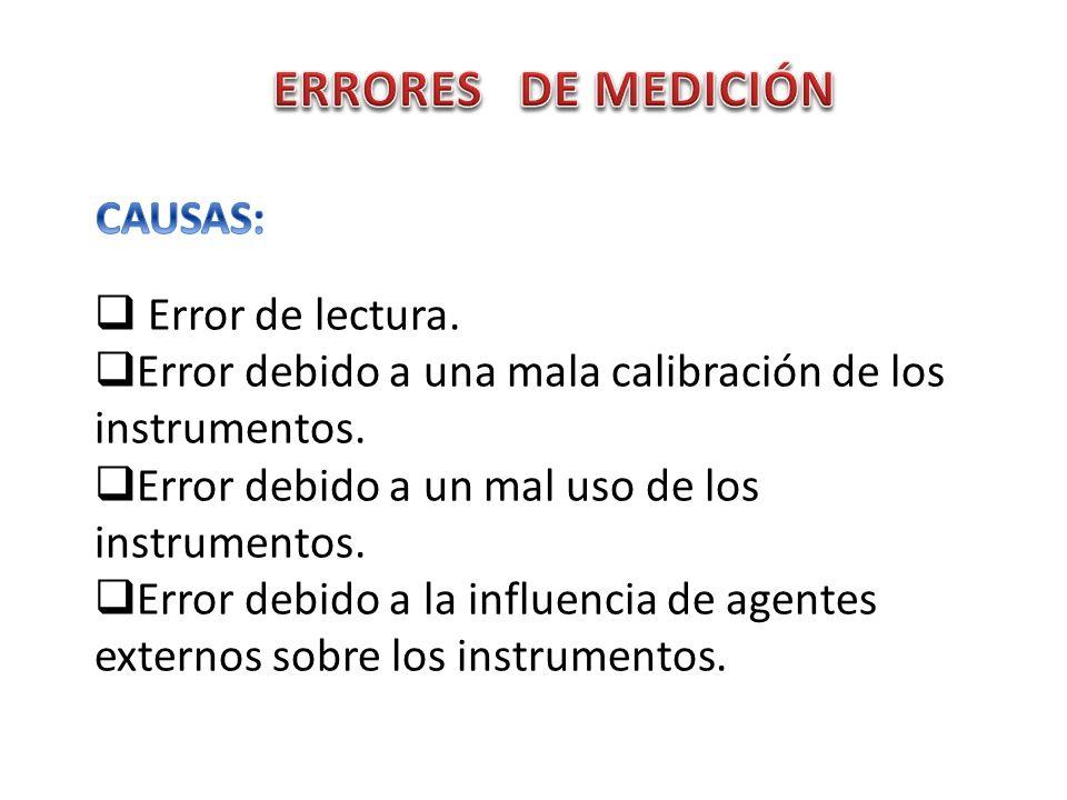 ERRORES DE MEDICIÓN CAUSAS: Error de lectura.