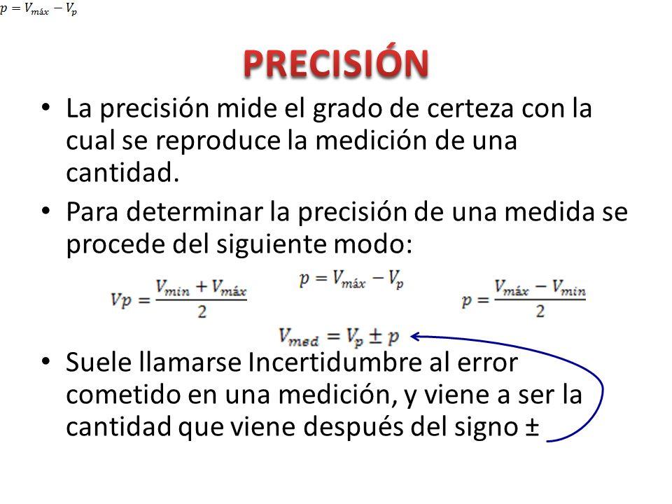 PRECISIÓNLa precisión mide el grado de certeza con la cual se reproduce la medición de una cantidad.