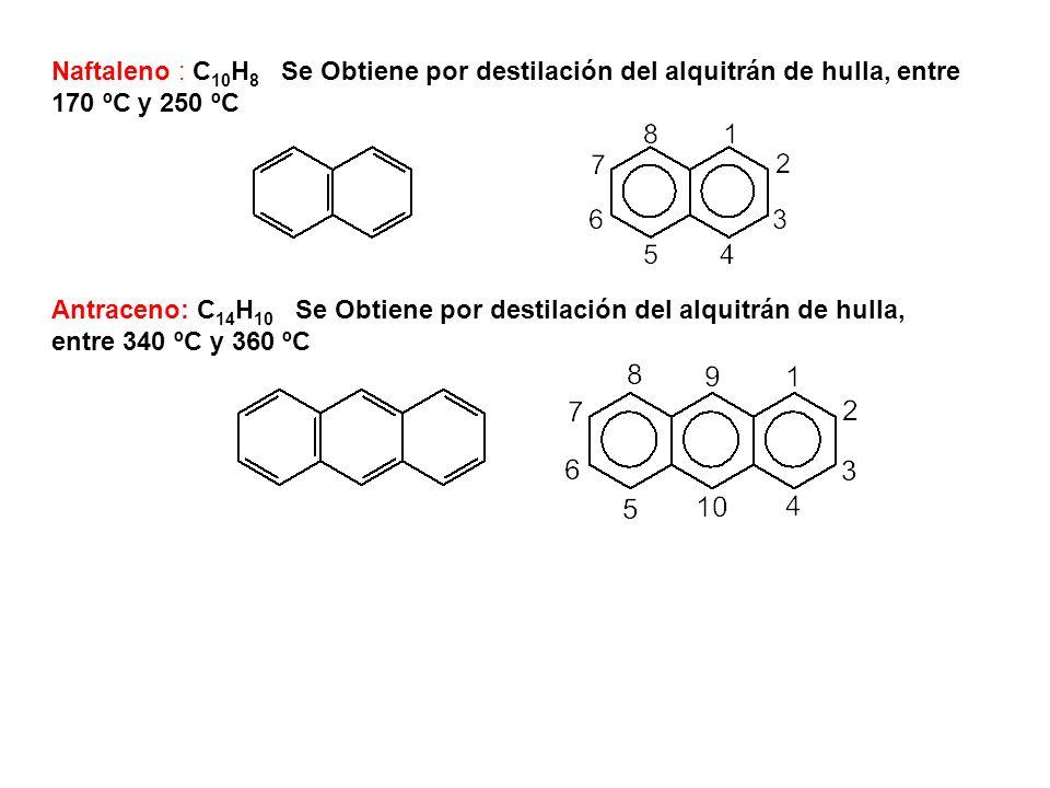 Naftaleno : C10H8 Se Obtiene por destilación del alquitrán de hulla, entre 170 ºC y 250 ºC