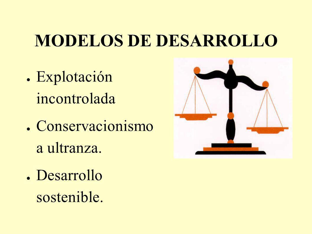 MODELOS DE DESARROLLO Explotación incontrolada
