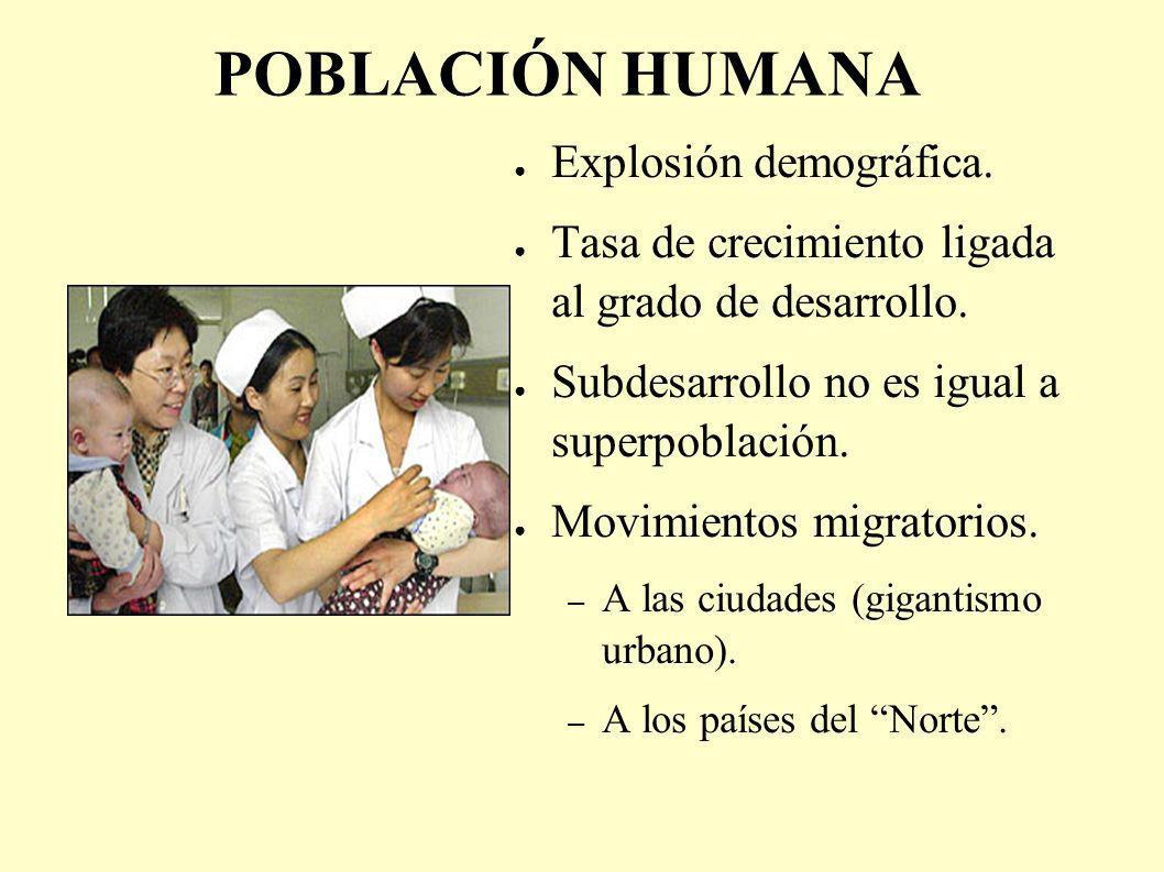 POBLACIÓN HUMANA Explosión demográfica.