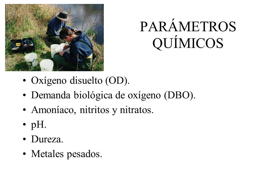 PARÁMETROS QUÍMICOS Oxígeno disuelto (OD).