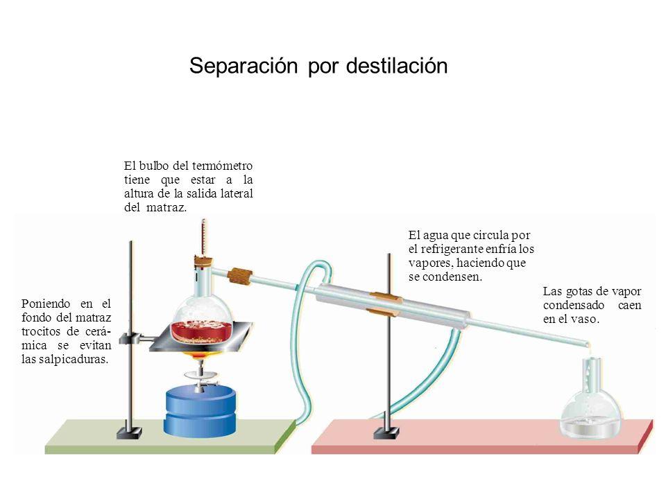 Separación por destilación
