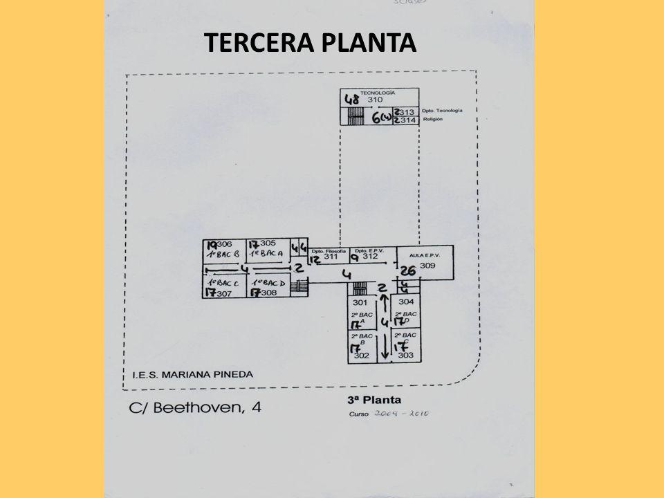 TERCERA PLANTA