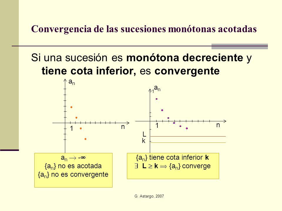 Convergencia de las sucesiones monótonas acotadas