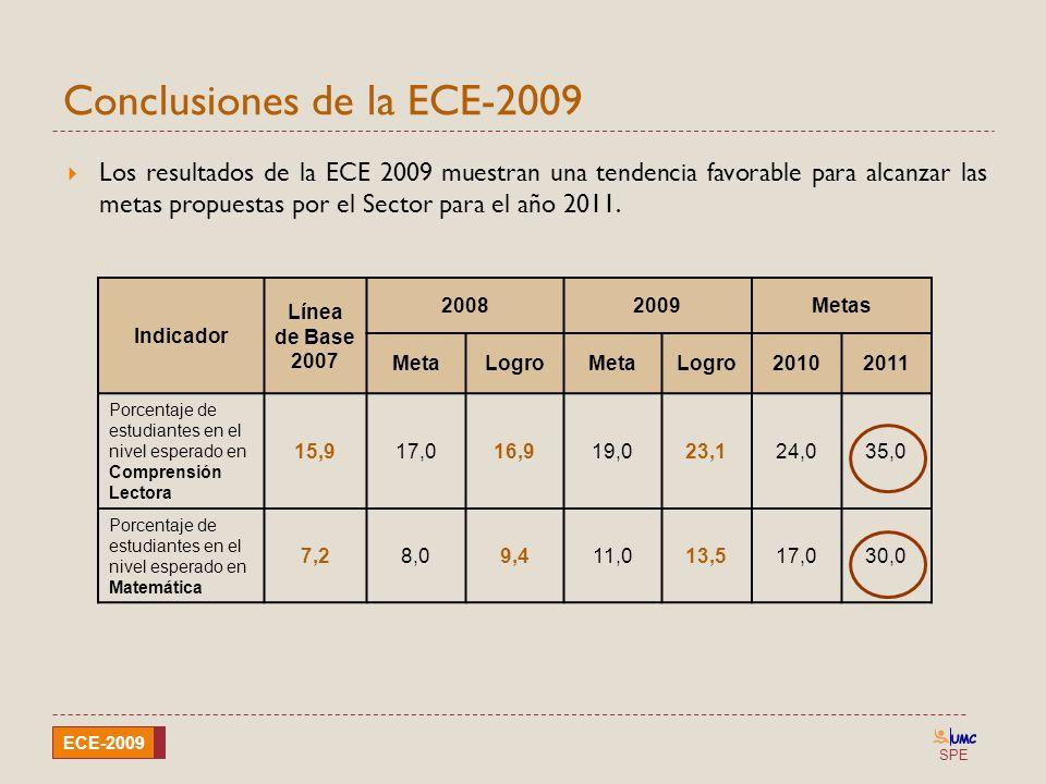 Conclusiones de la ECE-2009