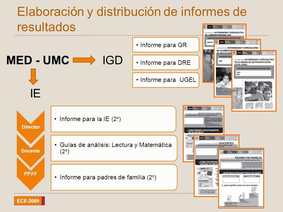 Elaboración y distribución de informes de resultados