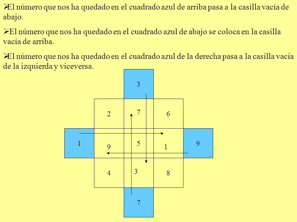El número que nos ha quedado en el cuadrado azul de arriba pasa a la casilla vacía de abajo.