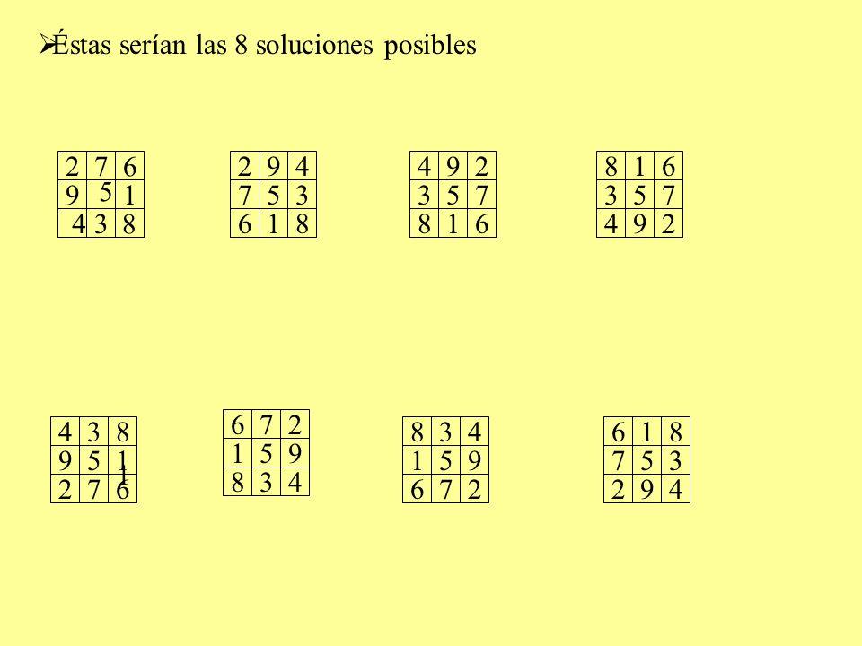 Éstas serían las 8 soluciones posibles