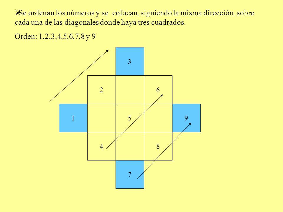 Se ordenan los números y se colocan, siguiendo la misma dirección, sobre cada una de las diagonales donde haya tres cuadrados.