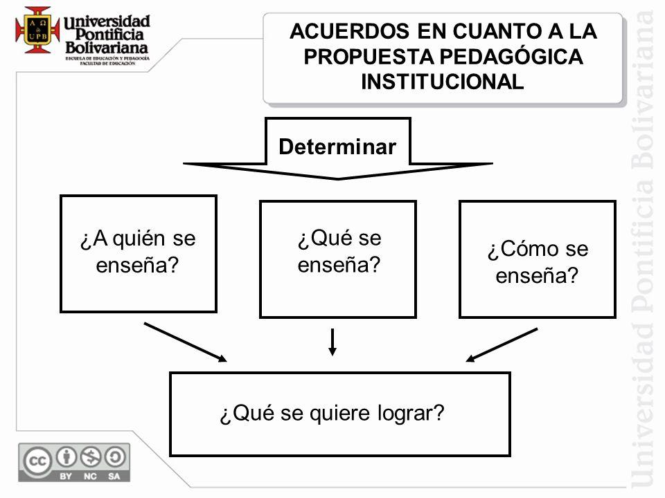 ACUERDOS EN CUANTO A LA PROPUESTA PEDAGÓGICA INSTITUCIONAL