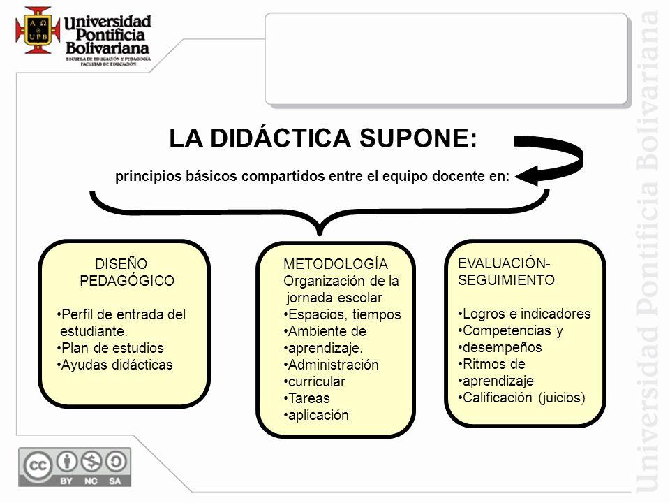 LA DIDÁCTICA SUPONE: principios básicos compartidos entre el equipo docente en: DISEÑO. PEDAGÓGICO.