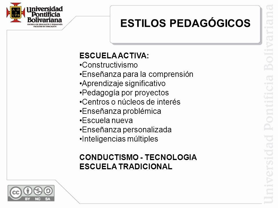 ESTILOS PEDAGÓGICOS ESCUELA ACTIVA: Constructivismo