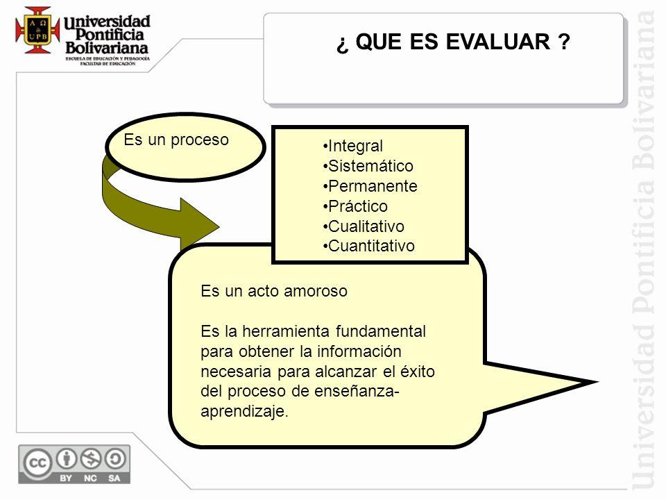 ¿ QUE ES EVALUAR Es un proceso Integral Sistemático Permanente