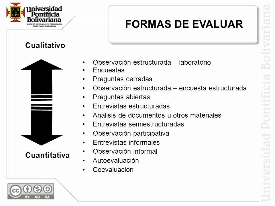 FORMAS DE EVALUAR Cualitativo Cuantitativa