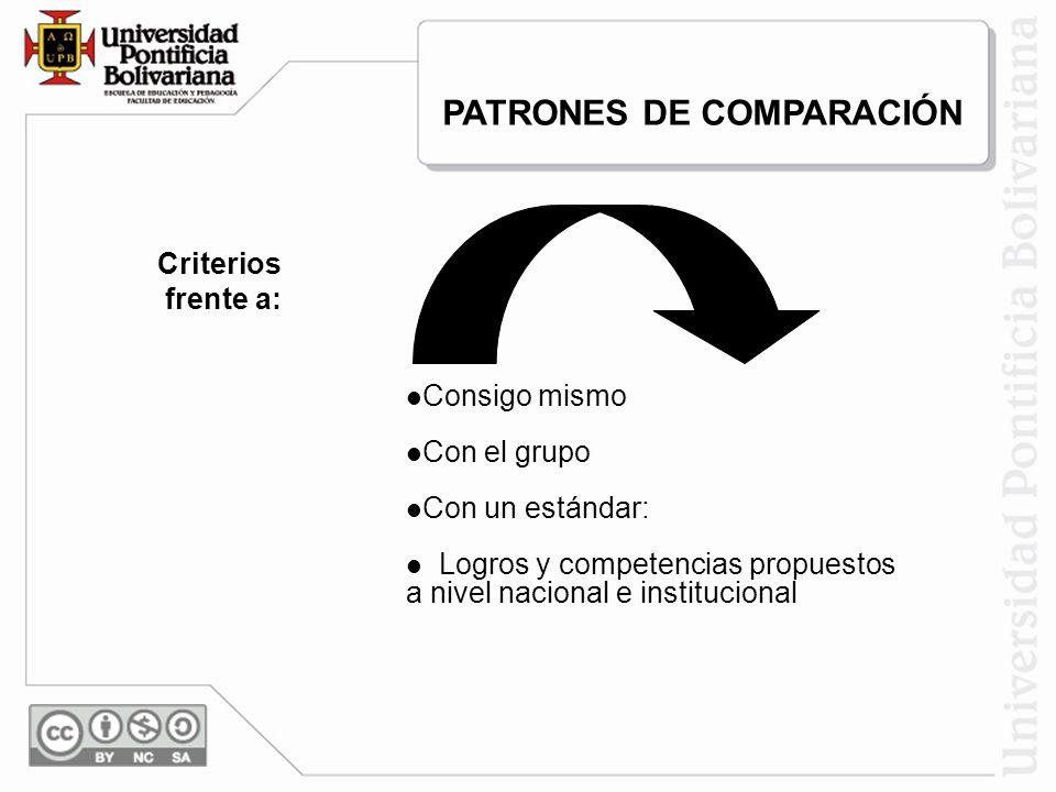 PATRONES DE COMPARACIÓN