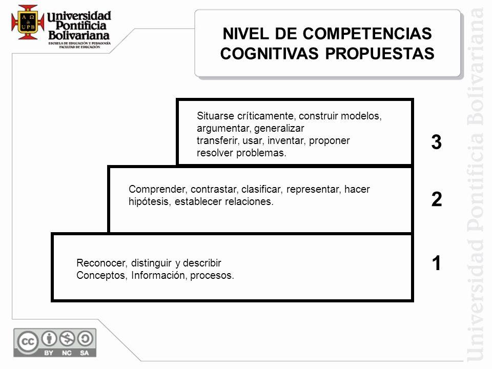NIVEL DE COMPETENCIAS COGNITIVAS PROPUESTAS