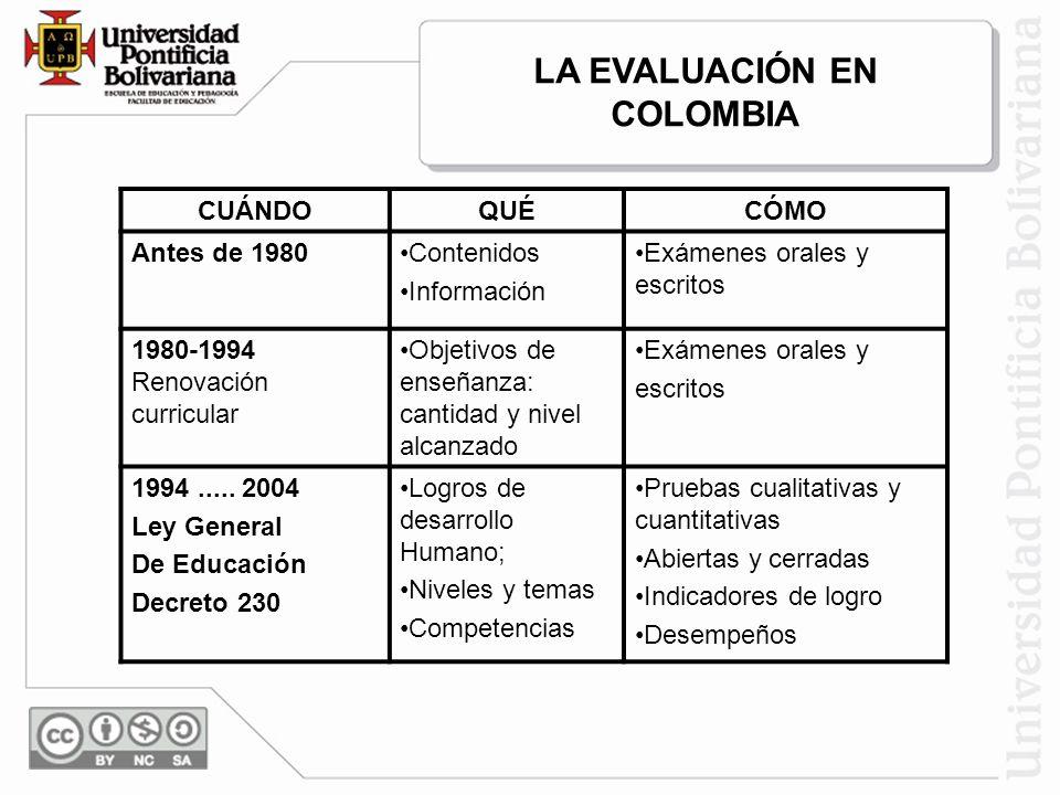 LA EVALUACIÓN EN COLOMBIA