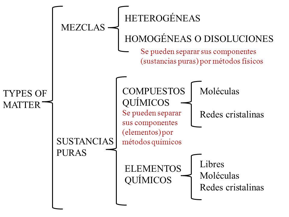 HOMOGÉNEAS O DISOLUCIONES