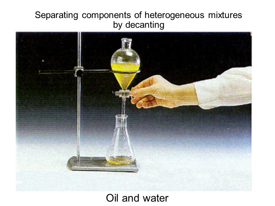 Separating components of heterogeneous mixtures by decanting
