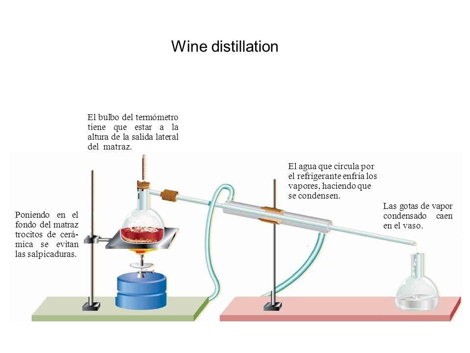 Wine distillation El bulbo del termómetro tiene que estar a la altura de la salida lateral del matraz.