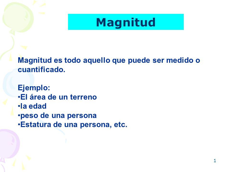 Magnitud Magnitud es todo aquello que puede ser medido o cuantificado.