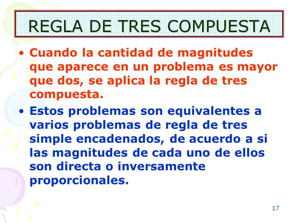 REGLA DE TRES COMPUESTA