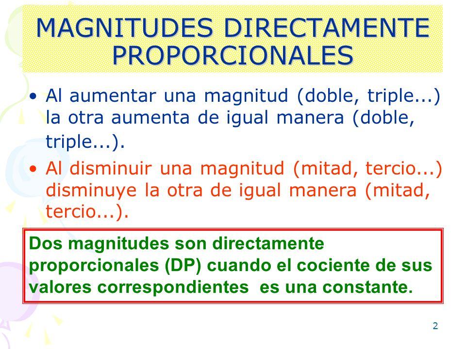 MAGNITUDES DIRECTAMENTE PROPORCIONALES
