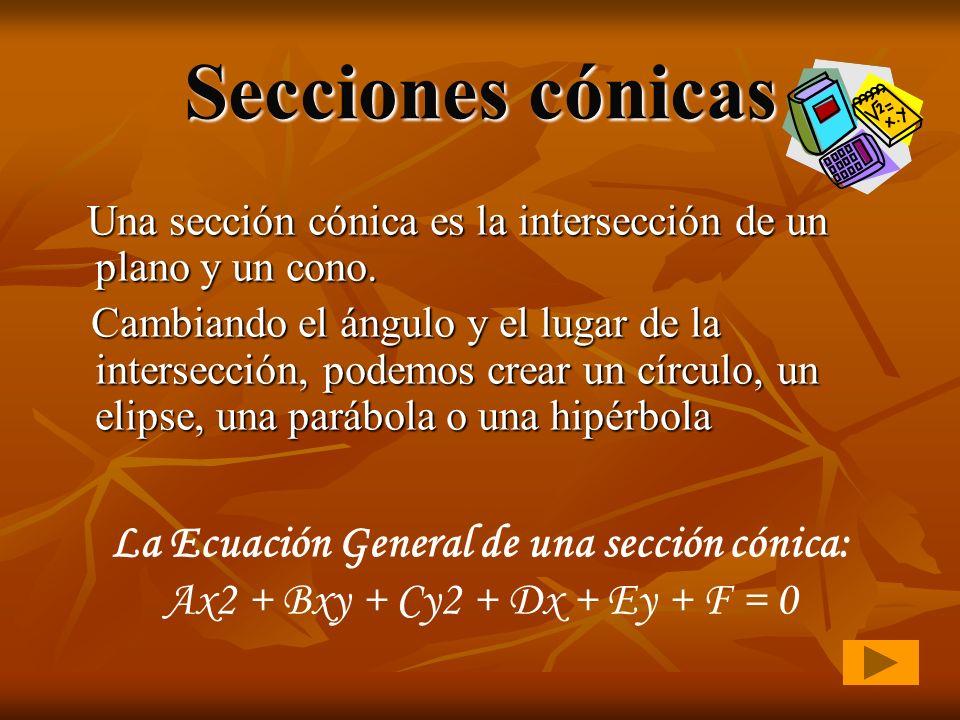 Secciones cónicas Una sección cónica es la intersección de un plano y un cono.