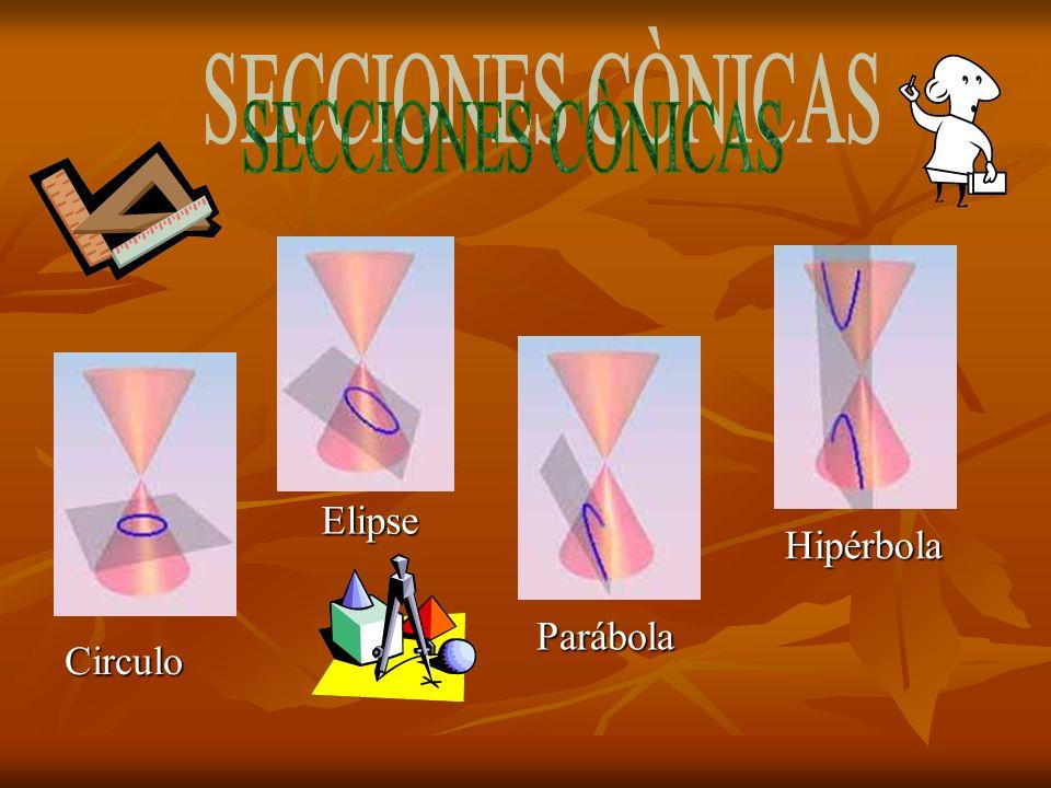 SECCIONES CÒNICAS Elipse Hipérbola Parábola Circulo