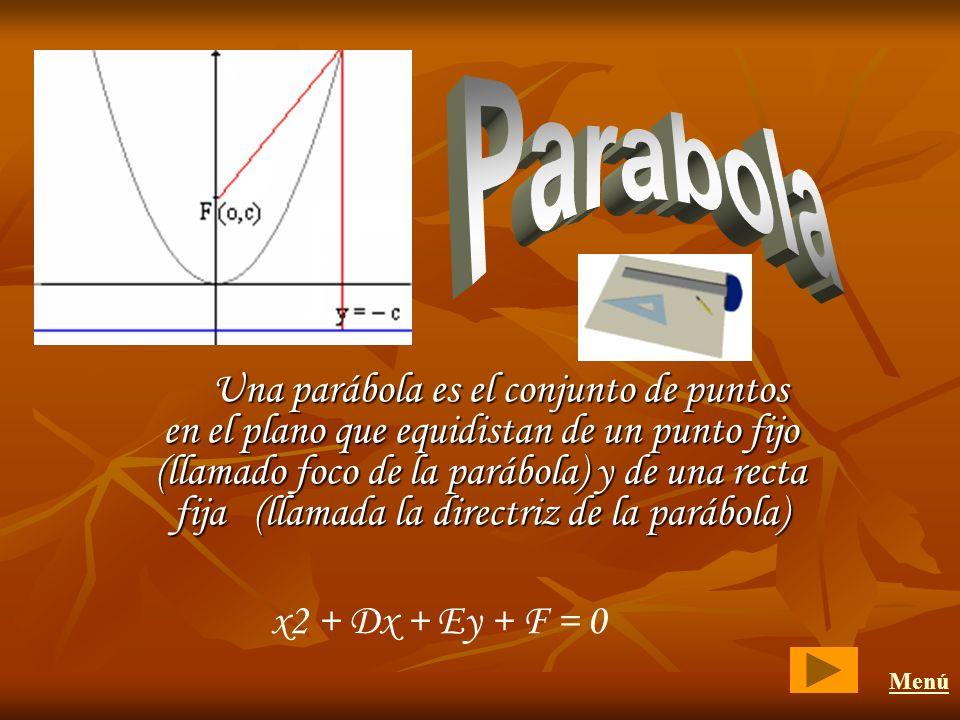 Parabola x2 + Dx + Ey + F = 0 Menú