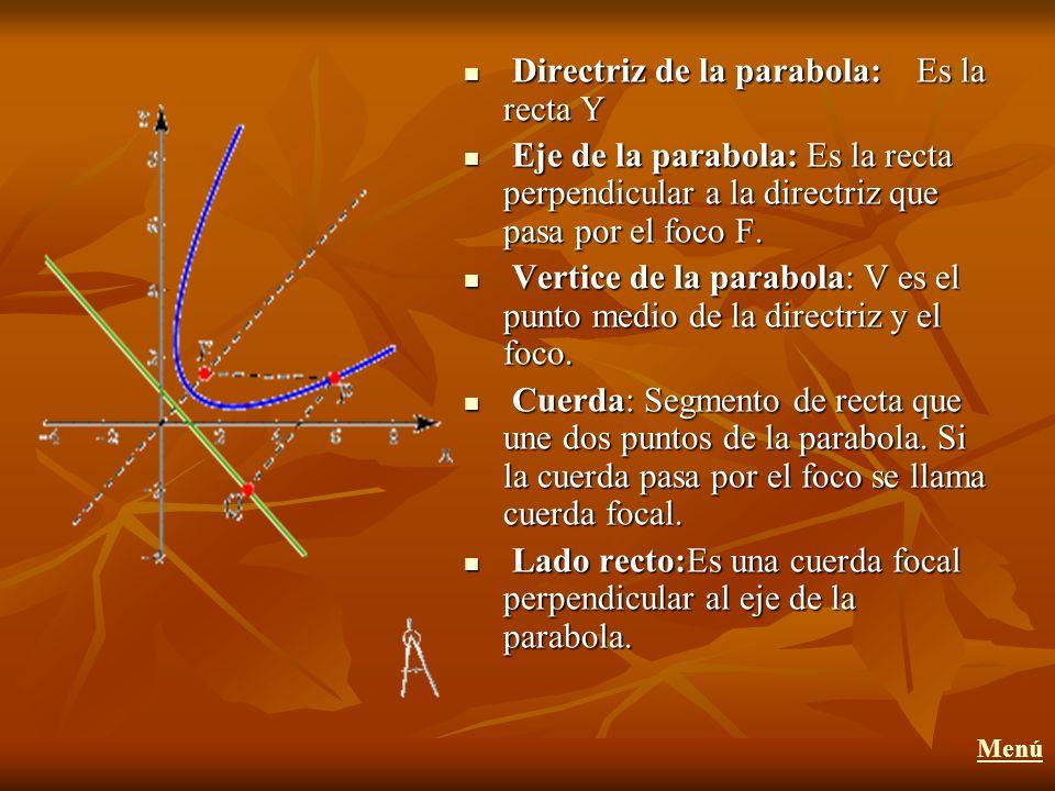 Directriz de la parabola: Es la recta Y