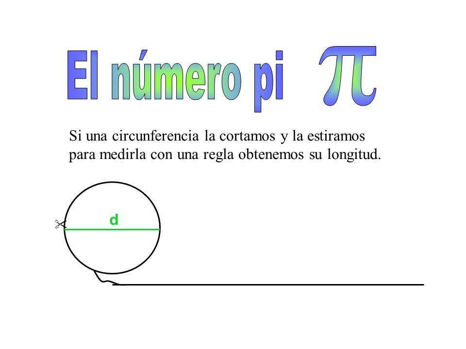 π El número pi. Si una circunferencia la cortamos y la estiramos para medirla con una regla obtenemos su longitud.