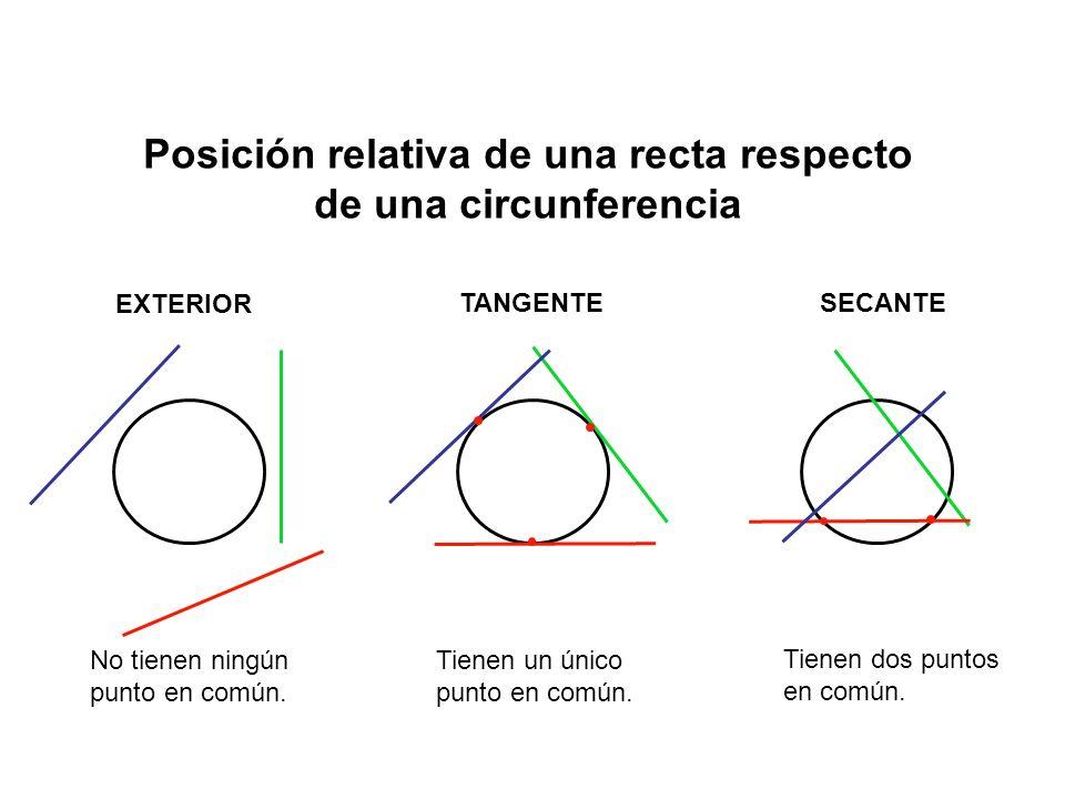 Posición relativa de una recta respecto de una circunferencia