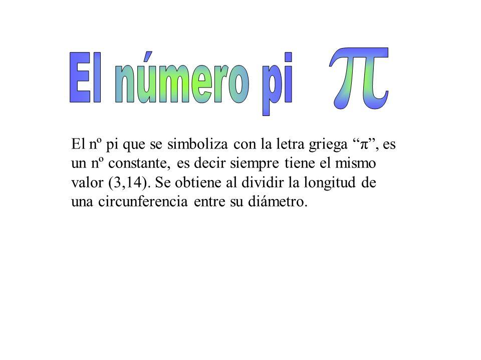 π El número pi.