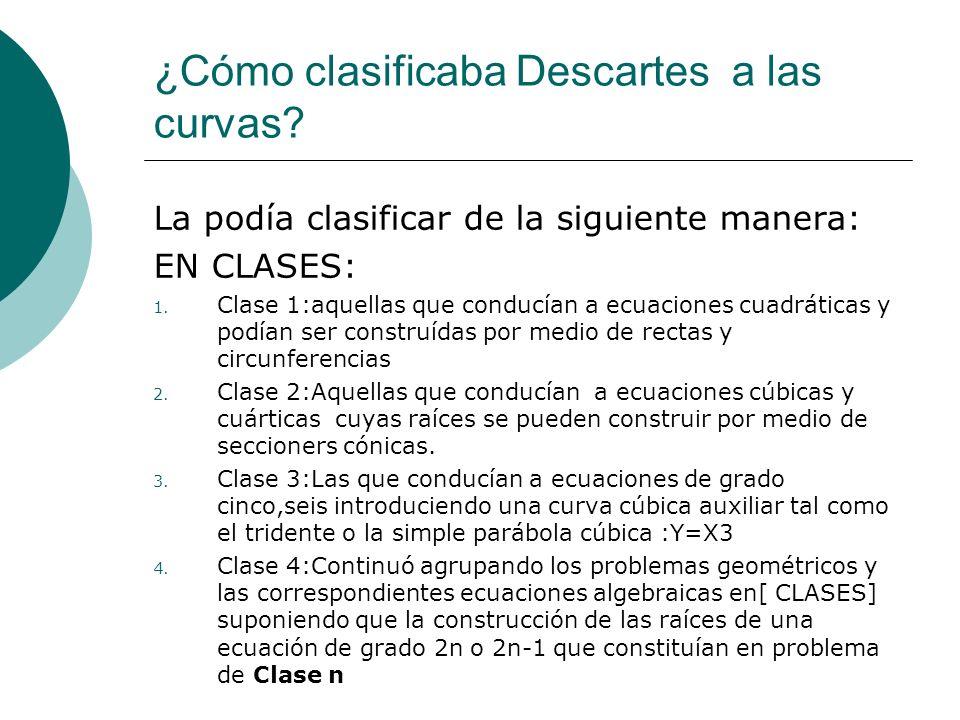 ¿Cómo clasificaba Descartes a las curvas