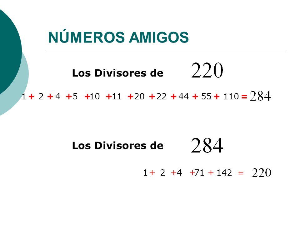 NÚMEROS AMIGOS Los Divisores de Los Divisores de + + + + + + + + + + =