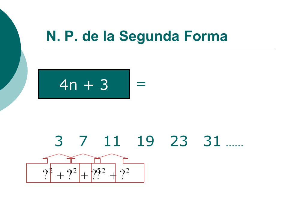 N. P. de la Segunda Forma = 4n + 3 3 7 11 19 23 31 ……