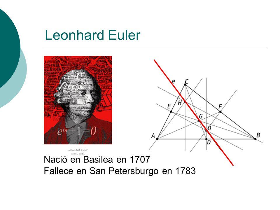 Leonhard Euler Nació en Basilea en 1707