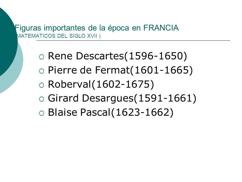 Rene Descartes(1596-1650) Pierre de Fermat(1601-1665)