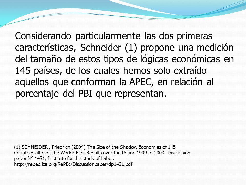 Considerando particularmente las dos primeras características, Schneider (1) propone una medición del tamaño de estos tipos de lógicas económicas en 145 países, de los cuales hemos solo extraído aquellos que conforman la APEC, en relación al porcentaje del PBI que representan.