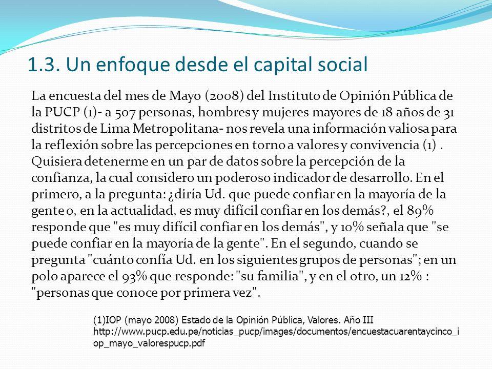 1.3. Un enfoque desde el capital social