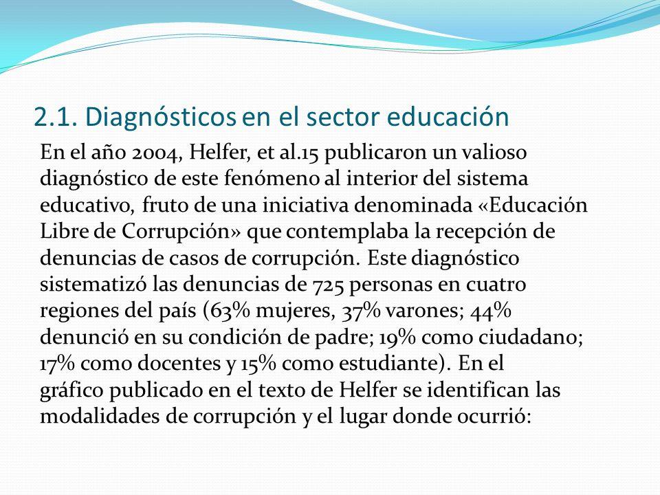 2.1. Diagnósticos en el sector educación