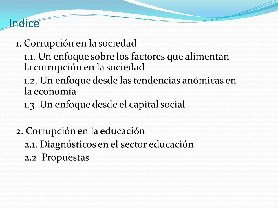 Indice 1. Corrupción en la sociedad