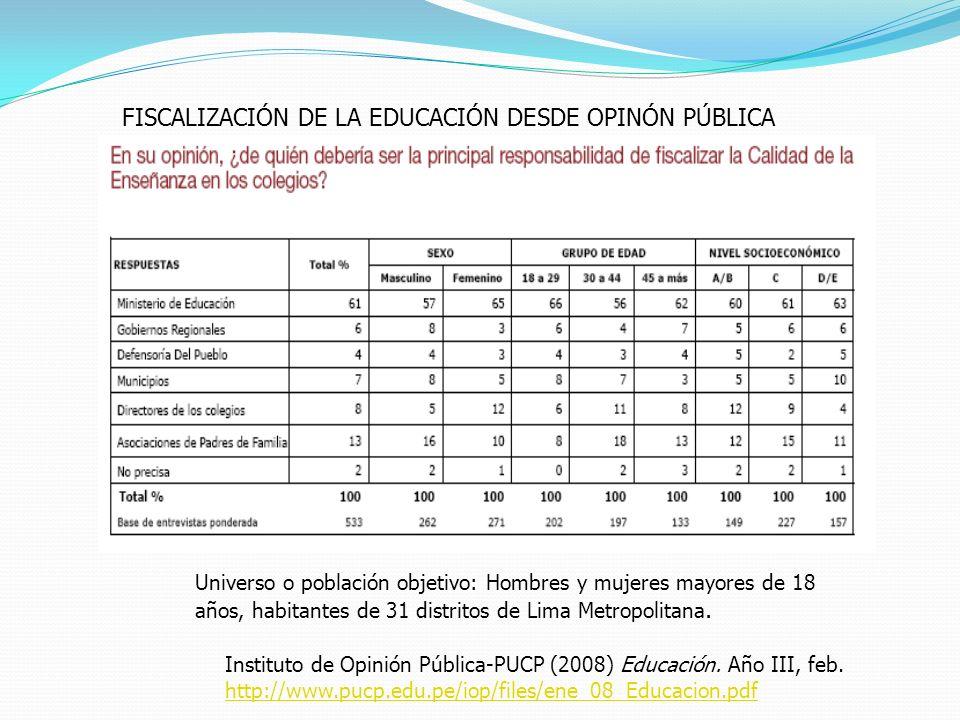FISCALIZACIÓN DE LA EDUCACIÓN DESDE OPINÓN PÚBLICA