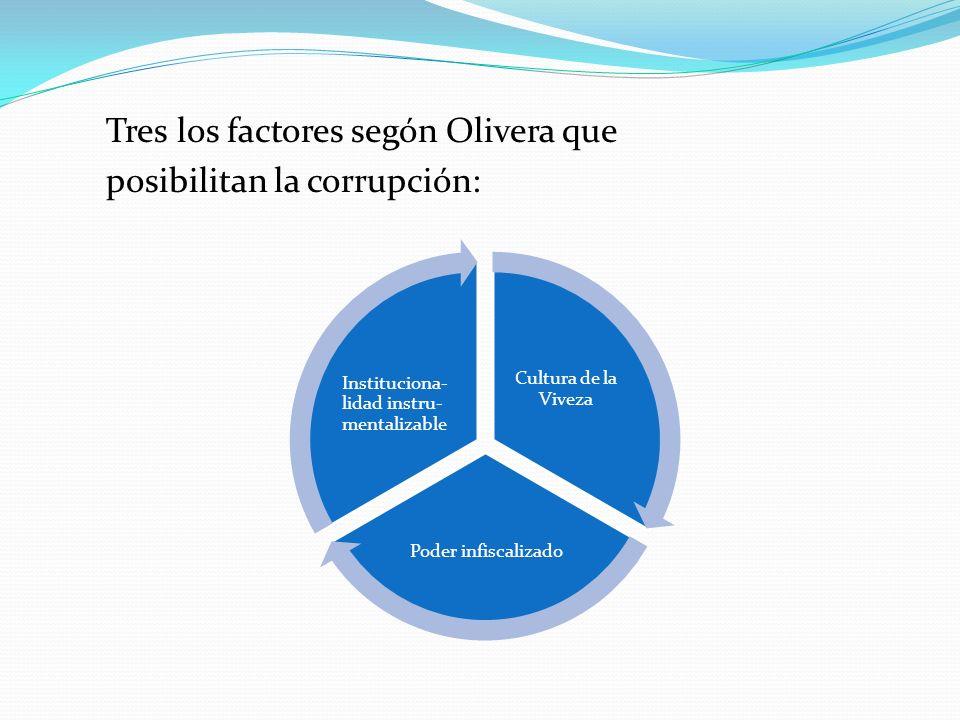 Tres los factores segón Olivera que posibilitan la corrupción: