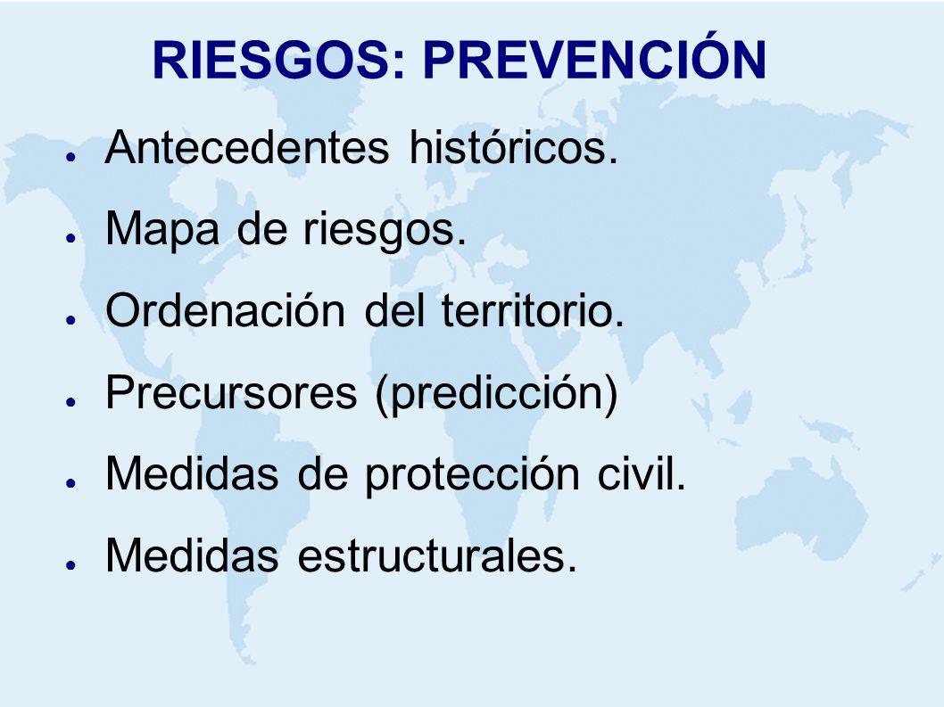RIESGOS: PREVENCIÓN Antecedentes históricos. Mapa de riesgos.
