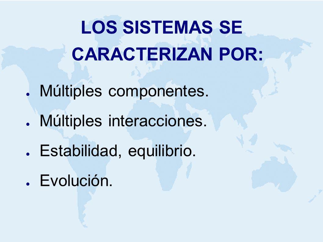 LOS SISTEMAS SE CARACTERIZAN POR: